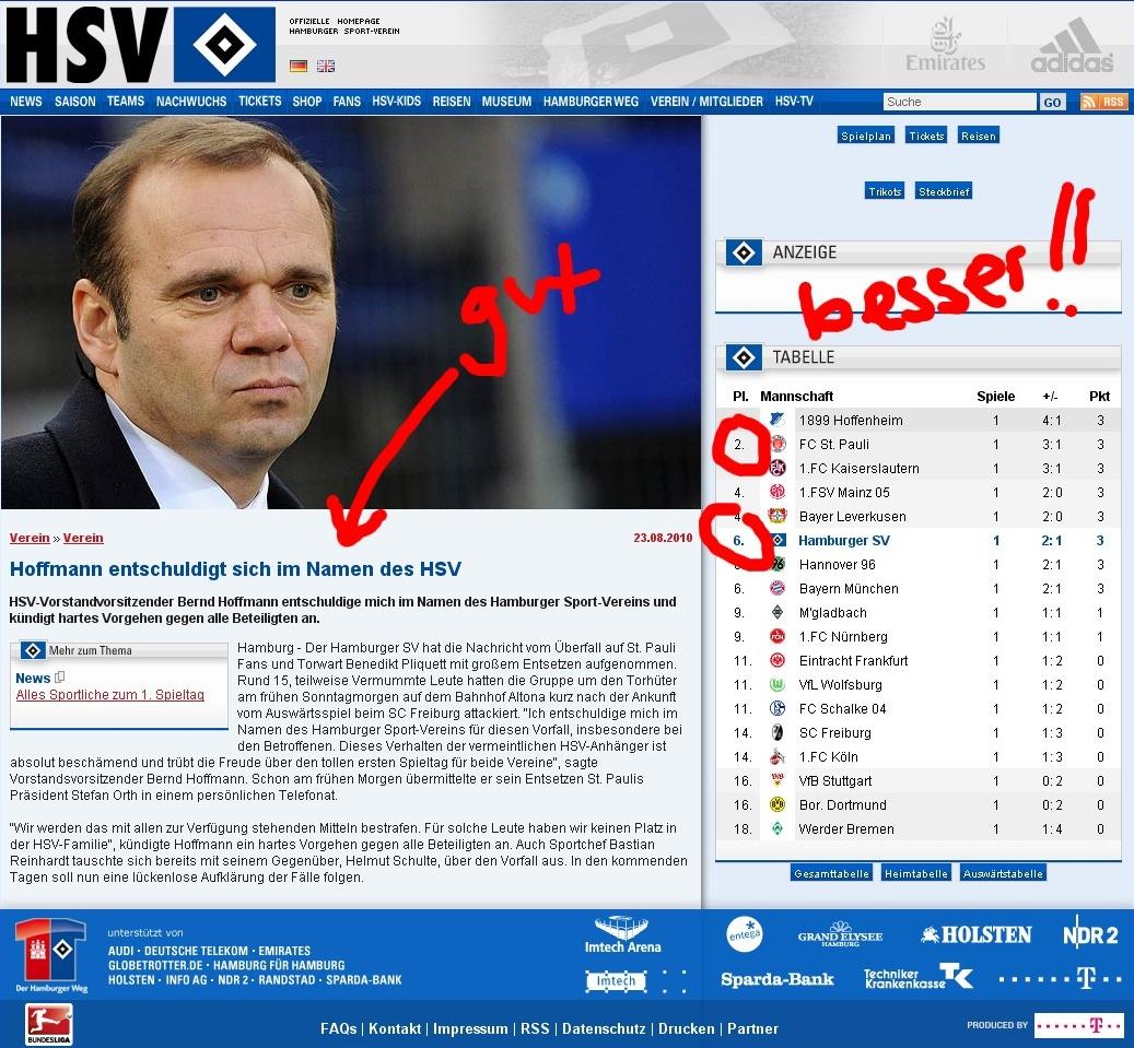 Tabelle St Pauli